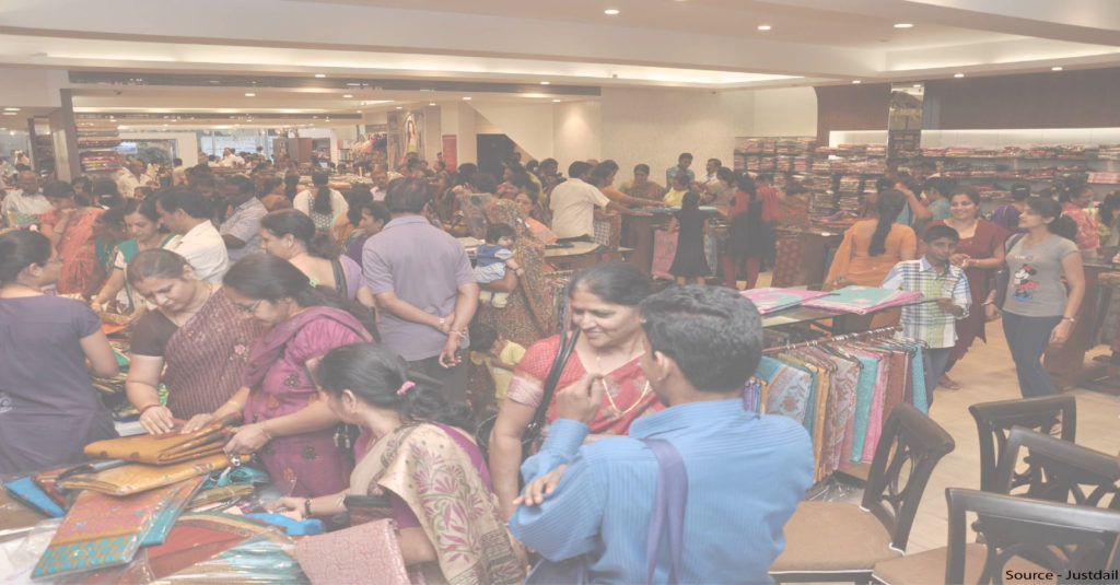 Top 10 Shopping Destinations For Students in ahmedabad