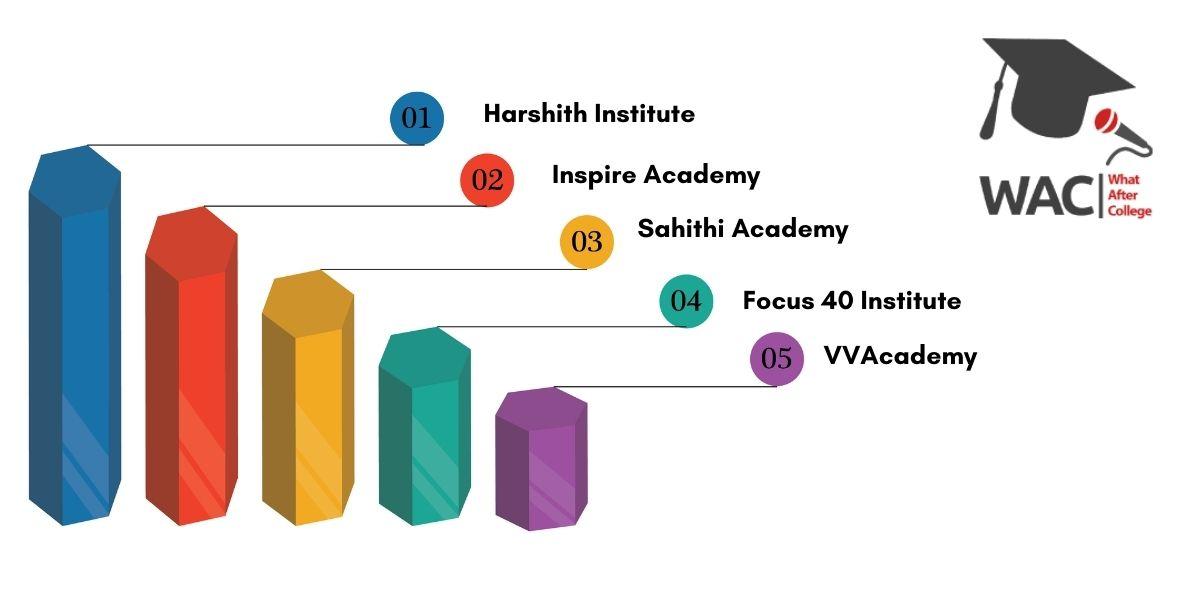 5 Best SSC Coaching in Vijayawada