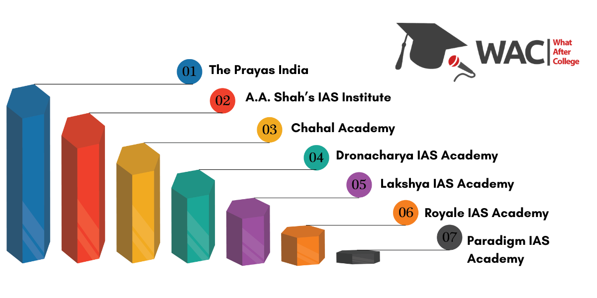 ias coaching institutes in mumbai