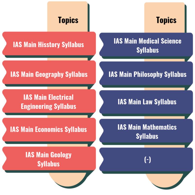 IAS Syllabus for Main