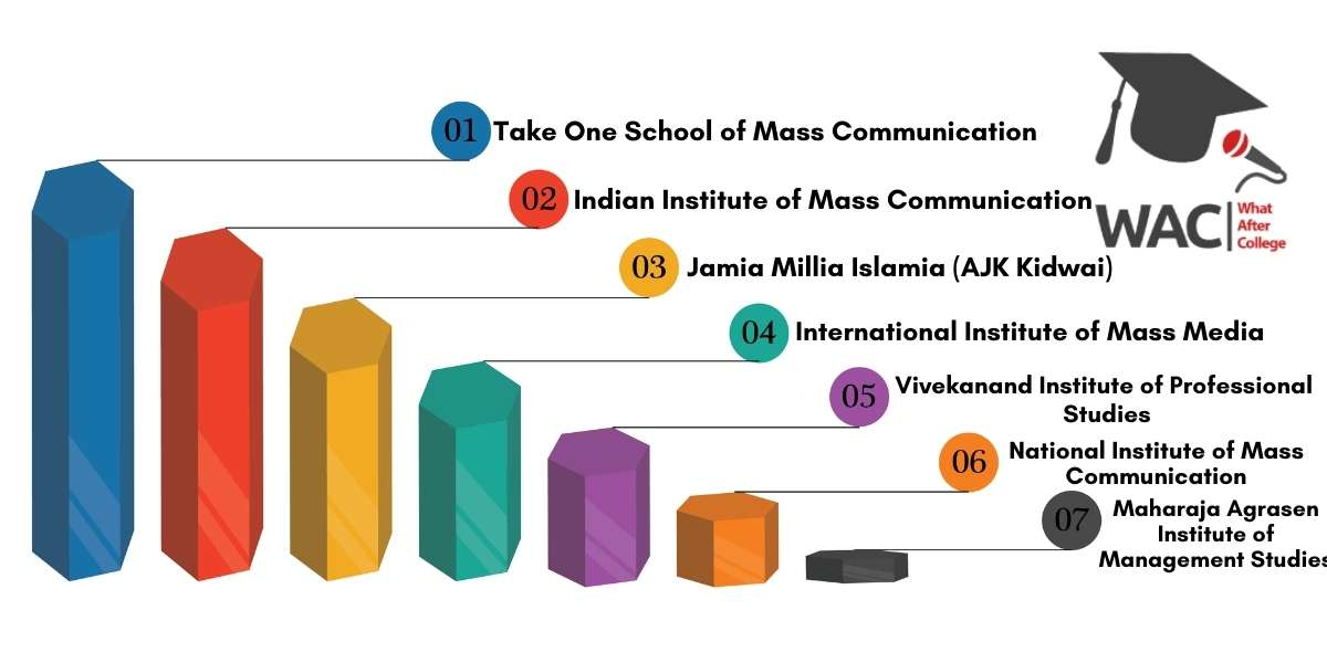 Top 7 Mass Communication and Journalism Colleges in Delhi