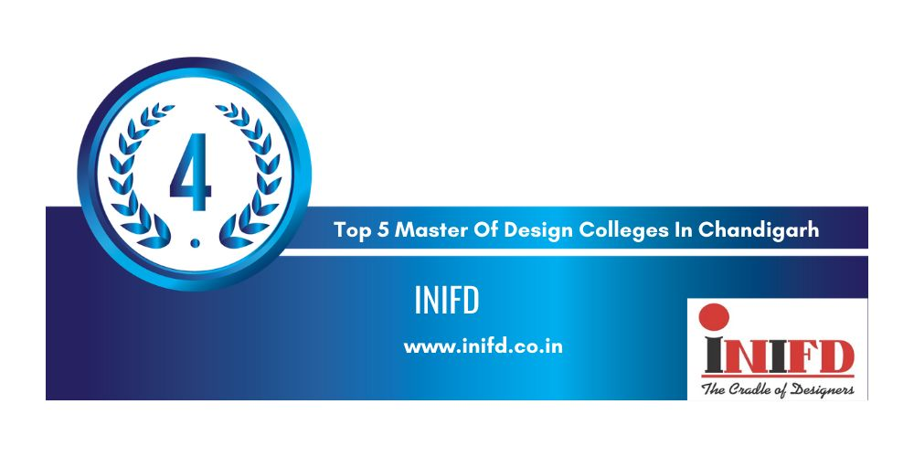 Top 5 Master Of Design Colleges In Chandigarh Fee Placement