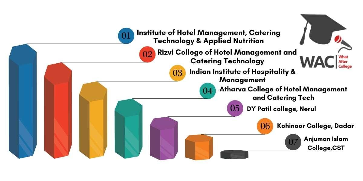 Top 7 Hotel Management Colleges in Mumbai