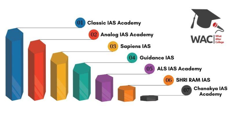 IAS coaching in karol bagh