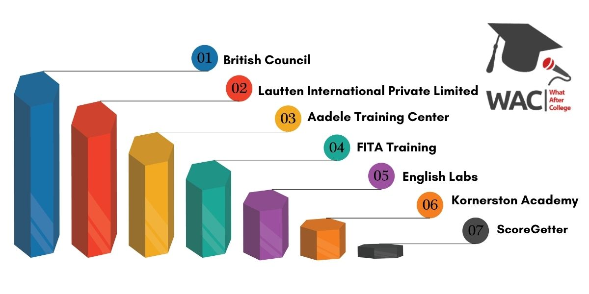 Best IELTS Coaching Centre In Chennai