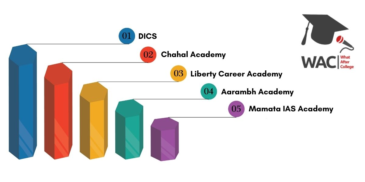 Top 5 IAS Coaching in Gandhinagar