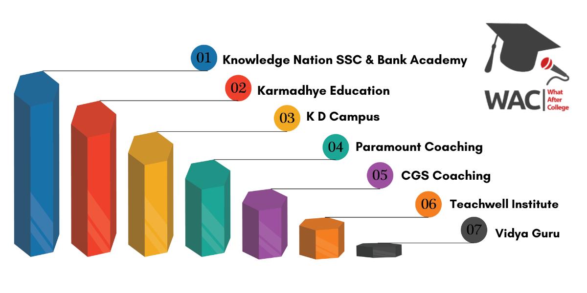 7 Best SSC Coaching in Delhi