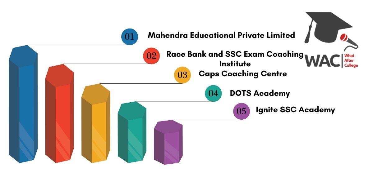 5 Best SSC Coaching Center in Trivandrum