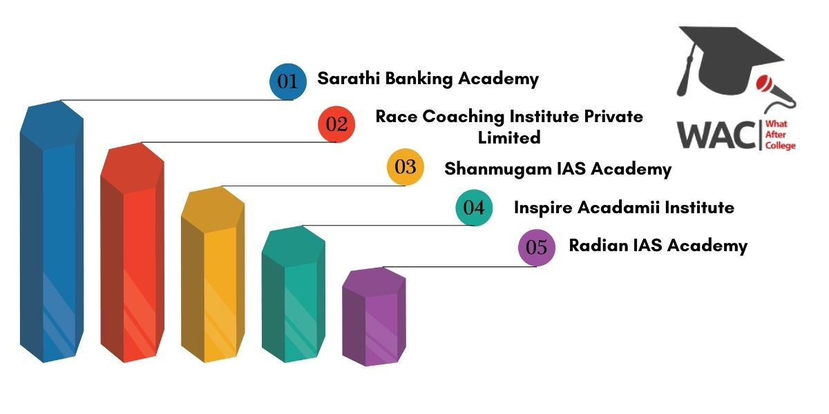 5 Best SSC Coaching in Coimbatore